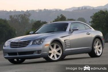 Insurance quote for Chrysler Crossfire in Irvine